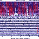 Tremor auf White Island. © GeoNet
