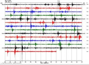 Gesättigte Signale in der Stromboli-Seismik. © INGV