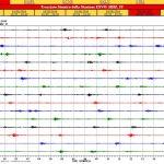 Seismogramm des Ätna. © INGV